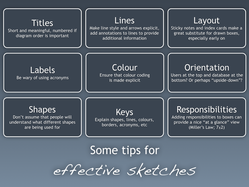 Some tips for effective sketches